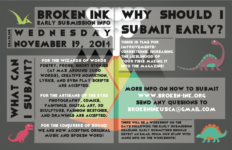Early Submissions Poster